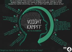 Voight-Kampff v3